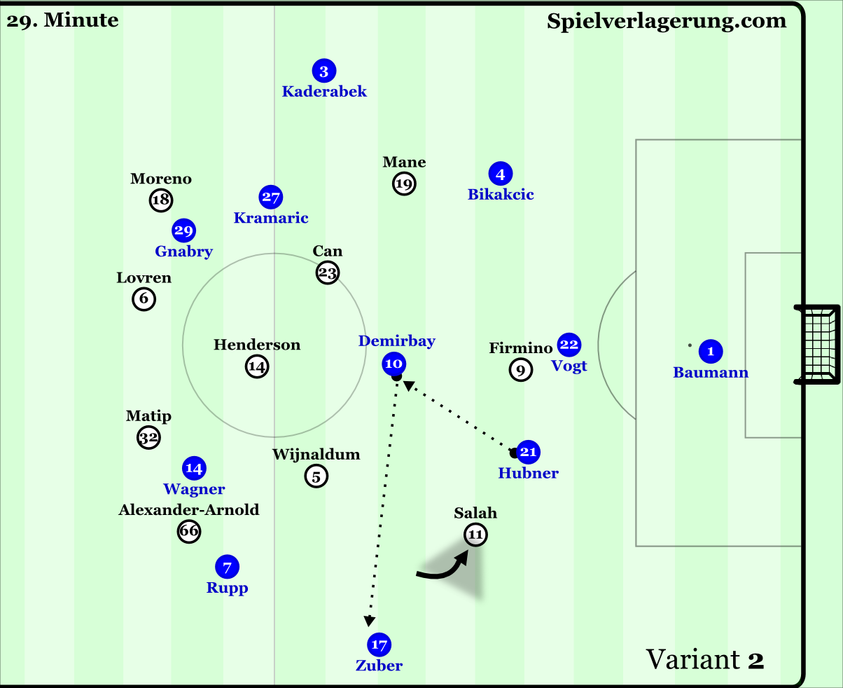 Hoffenheim build-up 2