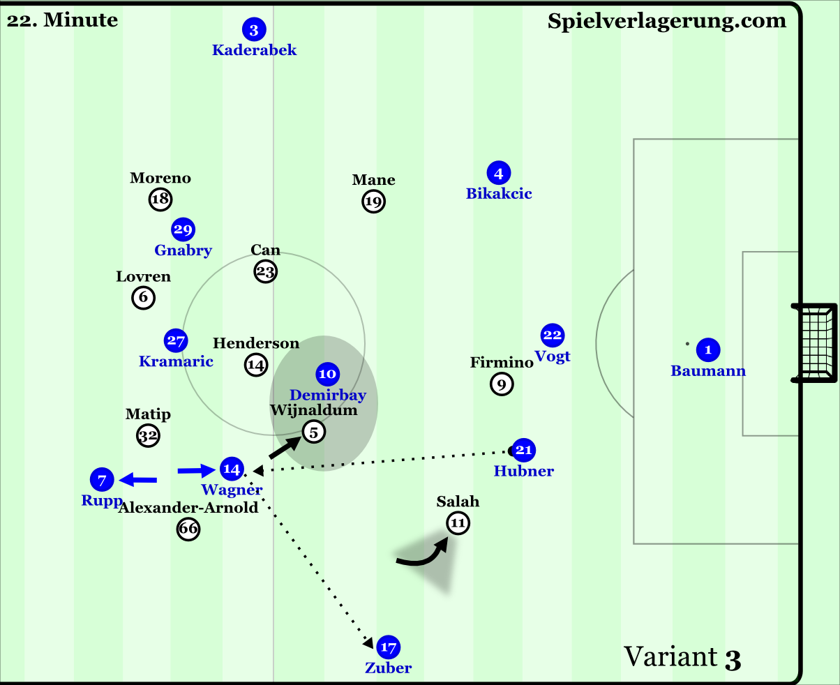 Hoffenheim build-up 3