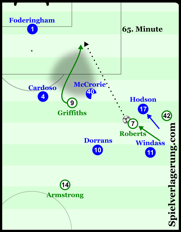 64.50 - Roberts diagonal dribble