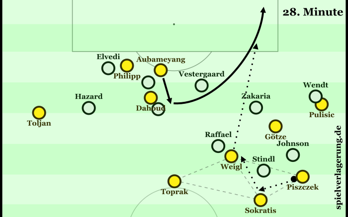 BVB opening goal