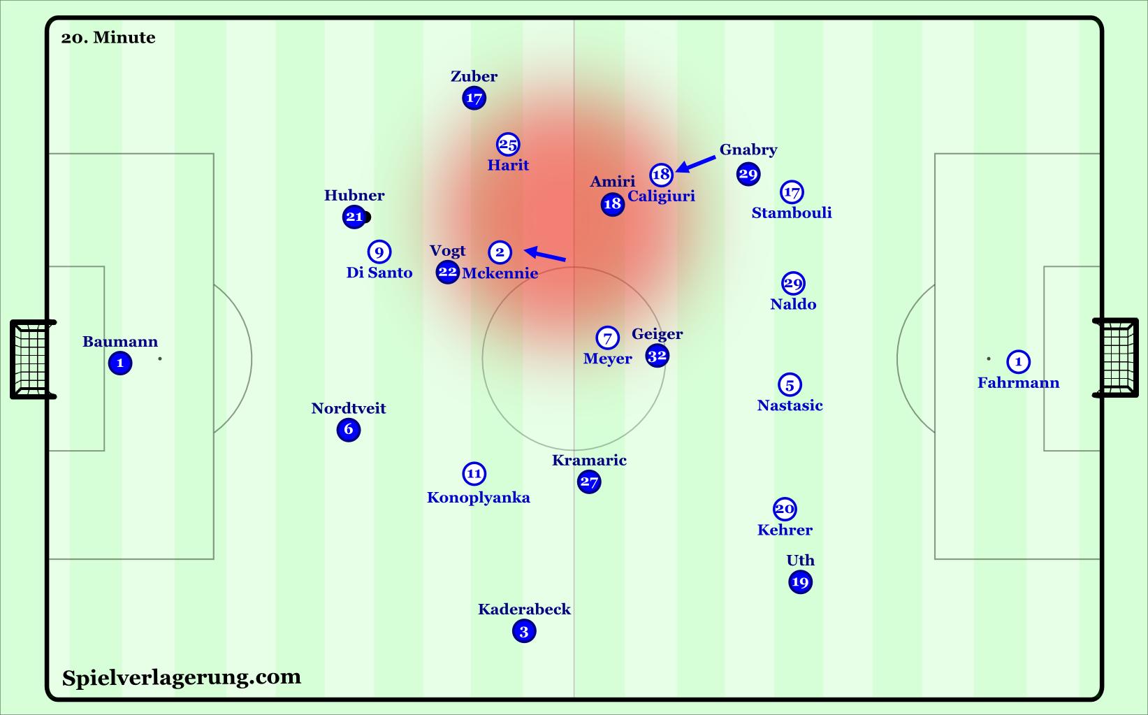 Schalke pressing