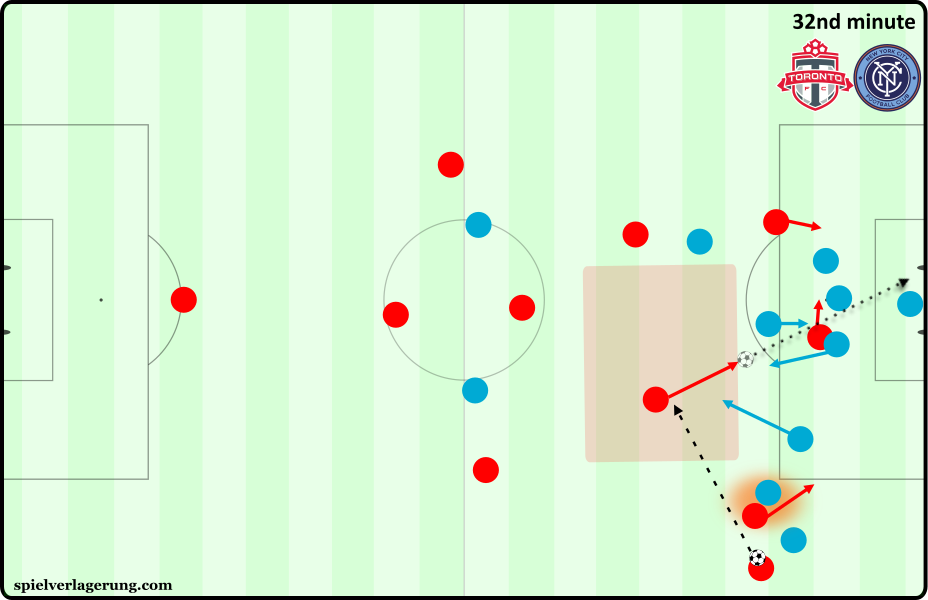 TFC versus NYCFC - goal
