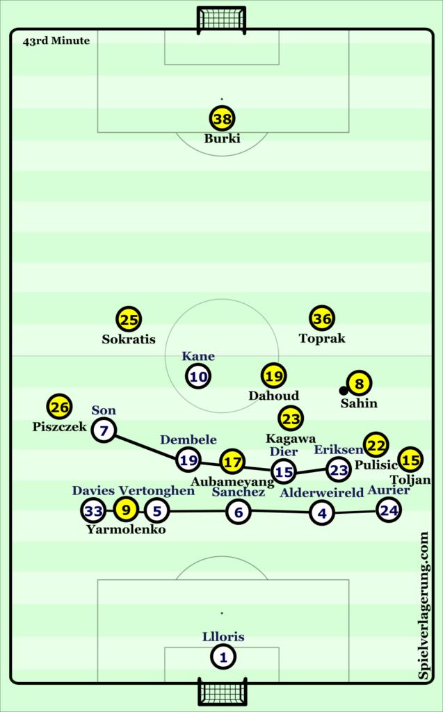 Tottenham 5-4-1